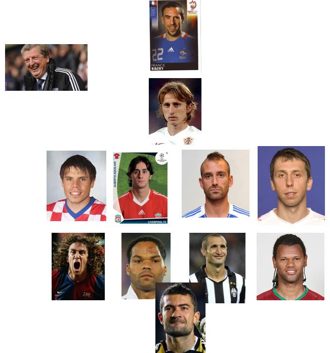 L'équipe-type des vilains de l'Euro 2012