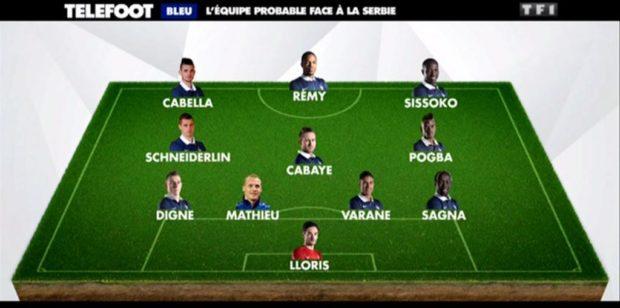 Serbie/France : les 11 enseignements du match