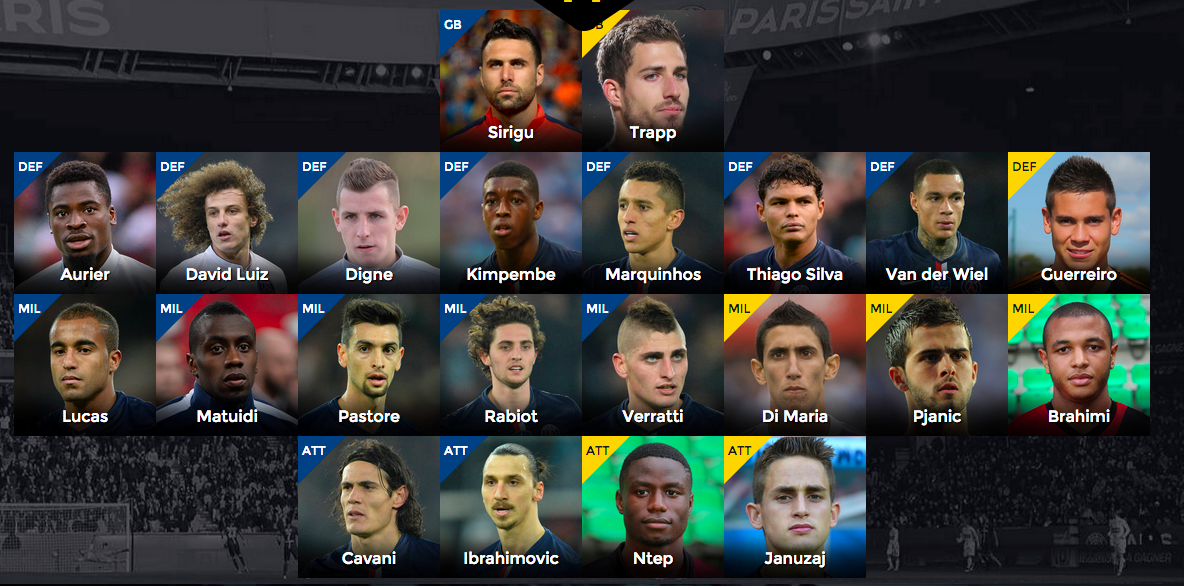 On a fait le mercato de 6 clubs de L1 avec L'Equipe