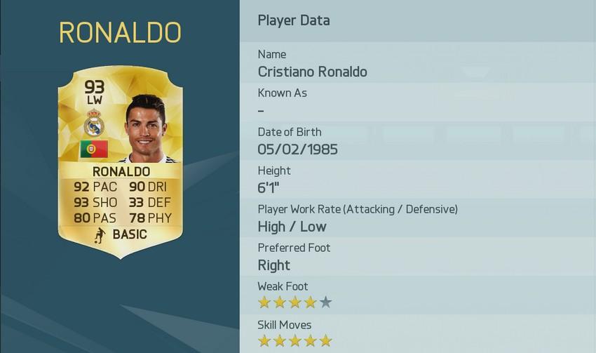 Les 50 meilleurs joueurs dans FIFA d'après EA Sports