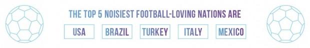 Les chiffres du football sur Facebook et Instagram