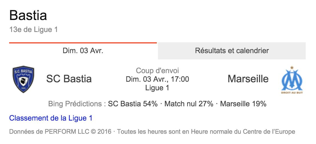 Calendrier Resultats Ligue 1.Bing Parvient A Predire Les Resultats De Ligue 1 Et De Ligue