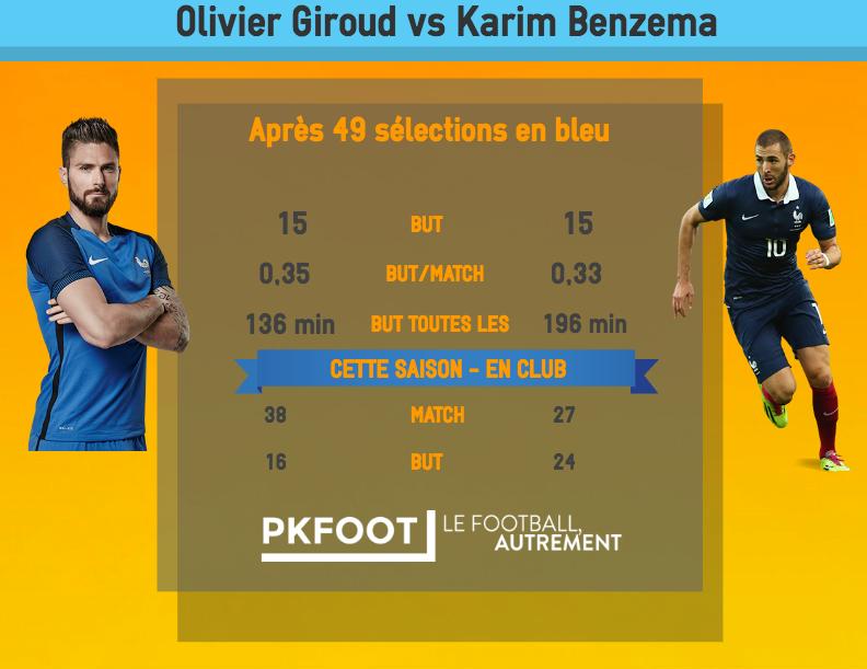 Débat : Faut-il jouer avec Griezmann en pointe en équipe de France ?