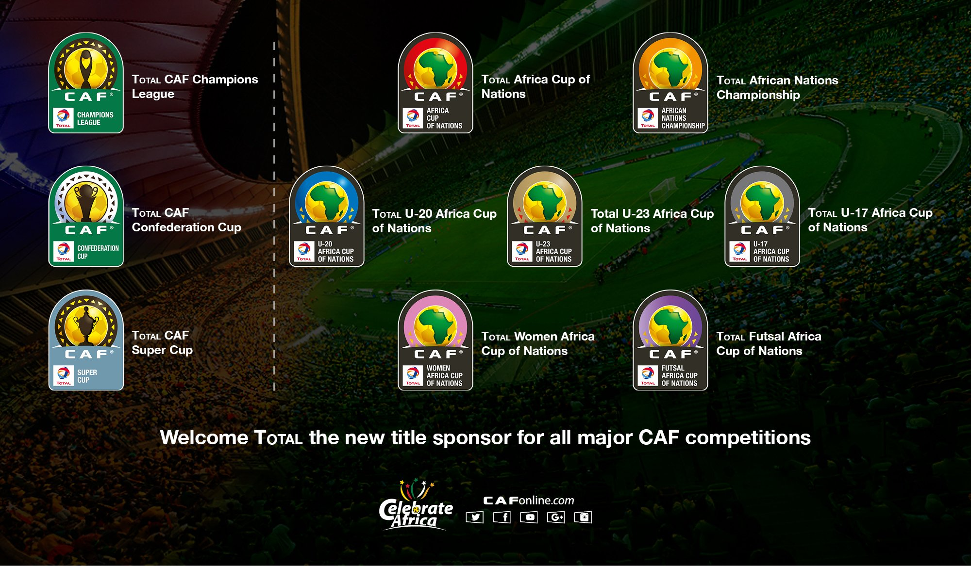 total devient partenaire de la can et du football africain. Black Bedroom Furniture Sets. Home Design Ideas