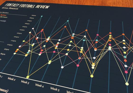 La statistique est-elle en train de tuer le football ?