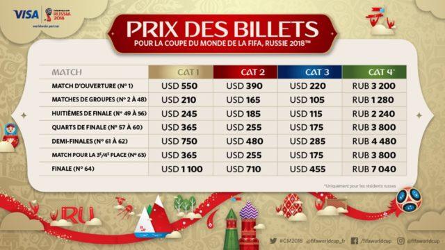 Tous les détails sur la vente des billets pour le Mondial 2018