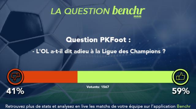 28e journée de Ligue 1 : ça va être chaud pour Lille, Lyon fait du sur-place