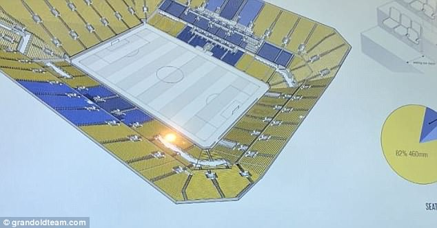 Un « Mur bleu » pour remplacer Goodison Park ?