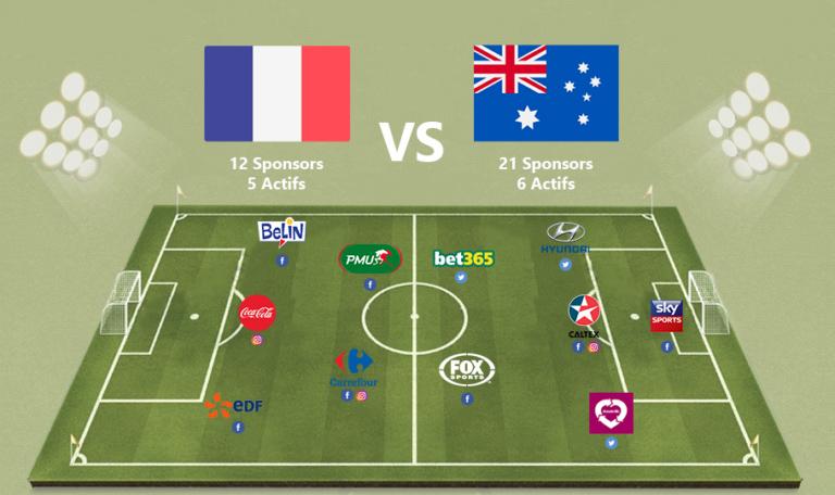Coupe du monde, la compétition aussi sur le terrain du marketing