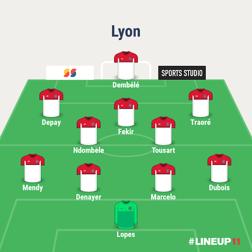 Quel club de Ligue 1 a réussi le meilleur mercato 2018/2019 ?