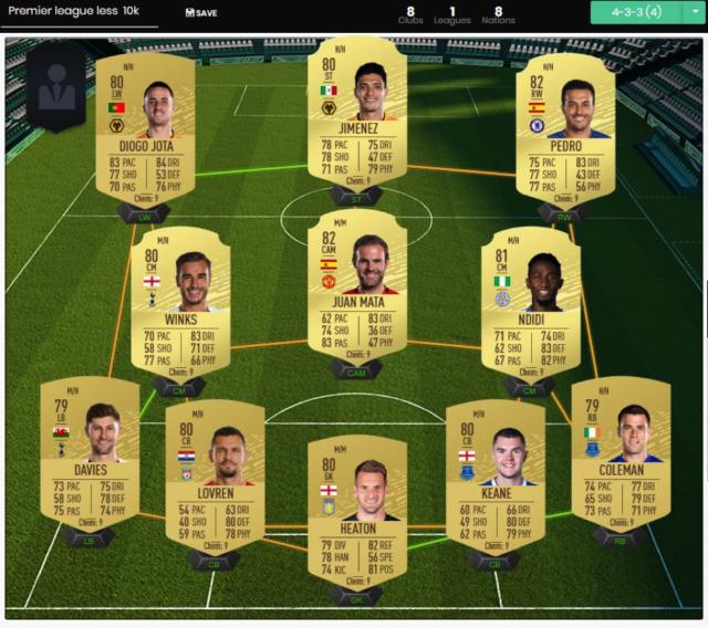 FUT 20 : Une team L1 et une team PL à moins de 10k