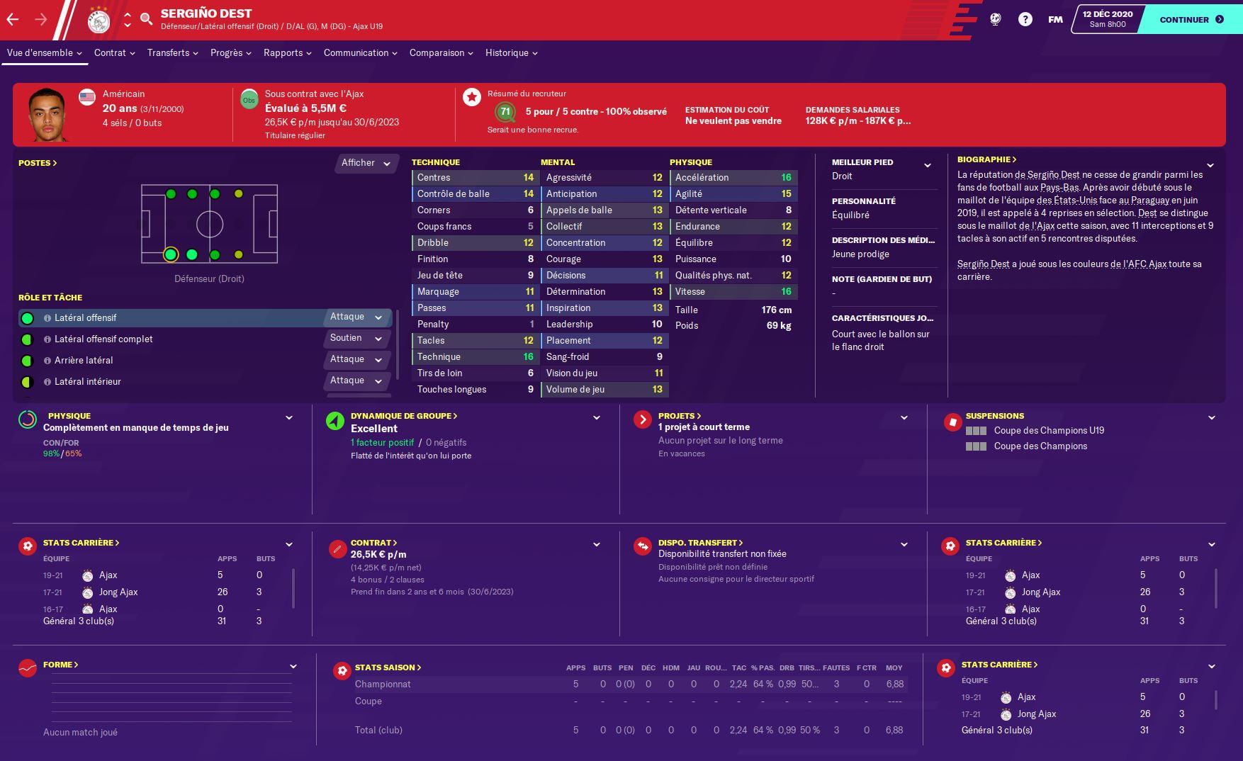 Nos meilleures pépites sur Football Manager 2020 - Partie 1: les gardiens et les défenseurs