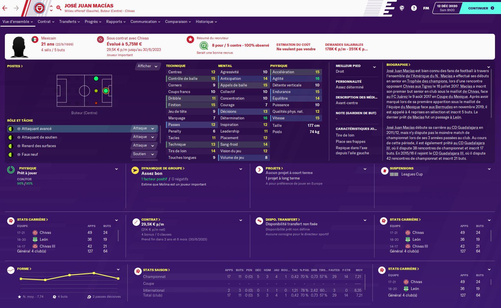 Nos meilleures pépites sur Football Manager 2020 – Partie 3 : les attaquants