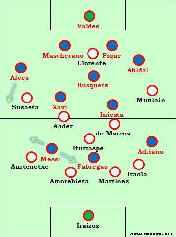 Calendrier de l'Avent #6 : Athletic Bilbao - FC Barcelone, 2011: l'une des plus belles fables des poètes du jeu