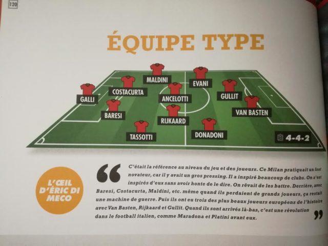 Le top 50 des clubs de foot