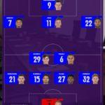 [Story FM] La Ligue 1 Conforama sacrée meilleur championnat