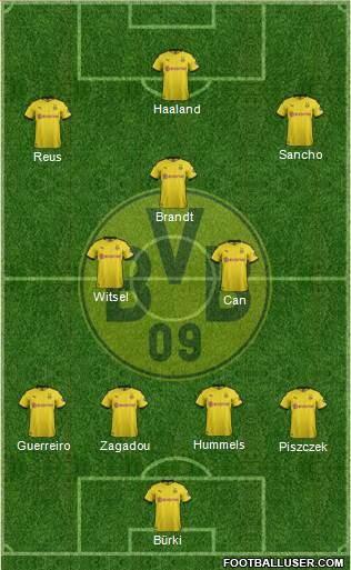 Tactique #4 : comment faire jouer le Borussia Dortmund ?