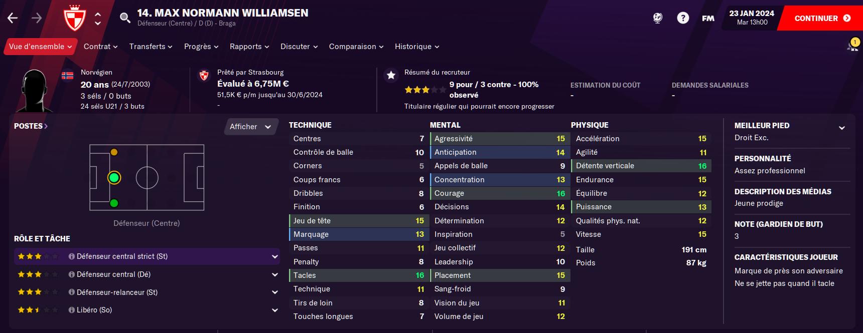 Nos meilleures pépites sur Football Manager 2021