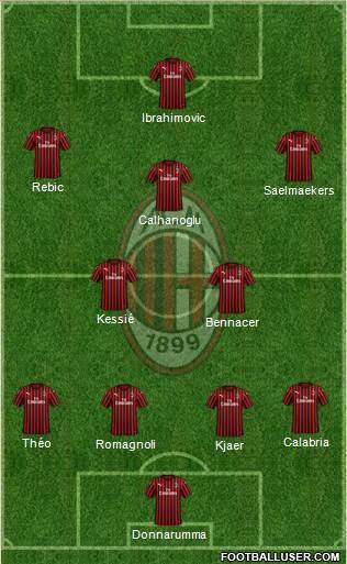 Tactique #5 : comment faire jouer l'AC Milan ?