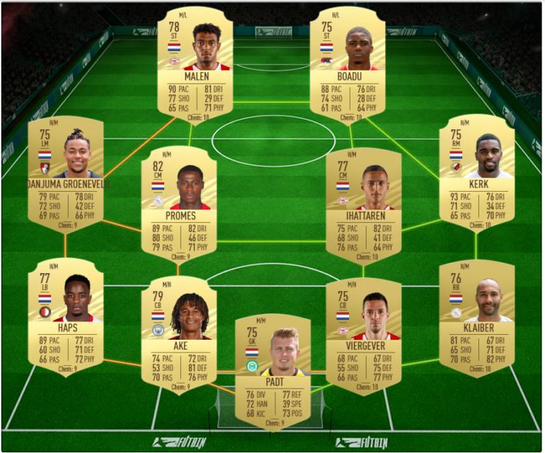Quelle équipe cheatée pour l'objectif Van Bergen sur FUT 21 ?