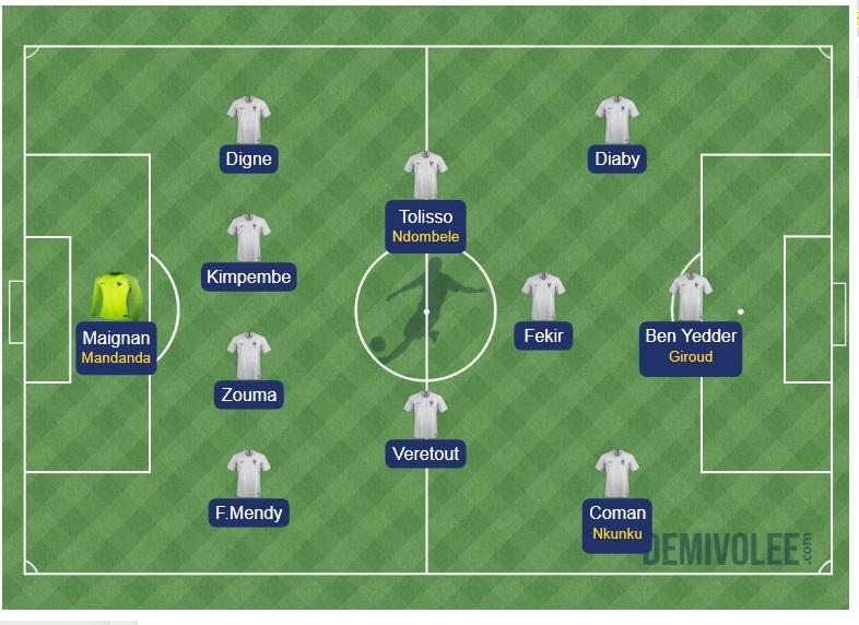 Tactique #6 : comment faire jouer la France ?