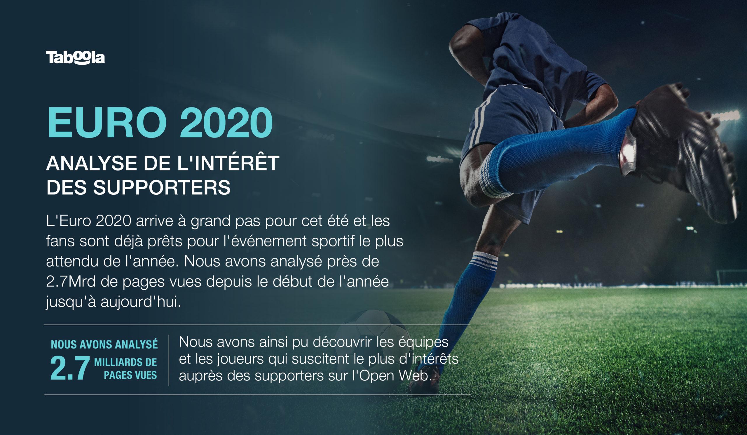 Qui suscite le plus d'intérêt pour cet Euro 2021 ?